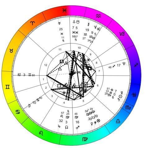 Climate Talks Chart_11-30