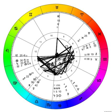 Climate Talks Chart_12-11